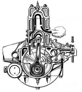 Zweitaktmotor mit Walzendrehschieber